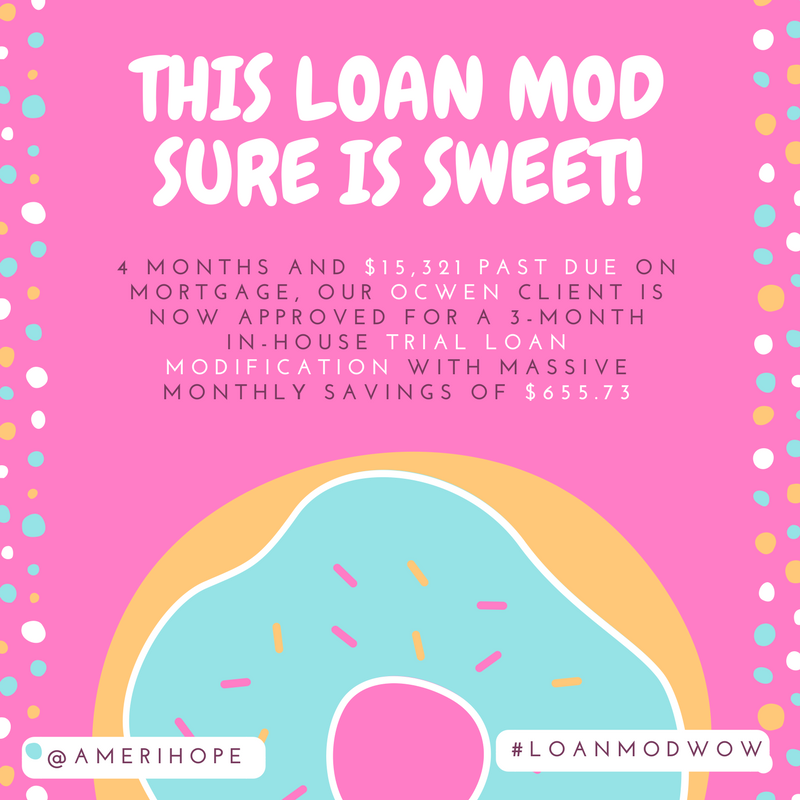 4 months and $15,321 past due on mortgage, our Ocwen client is now approved for a 3-month in-house trial loan modification with massive monthly savings of $655.73!