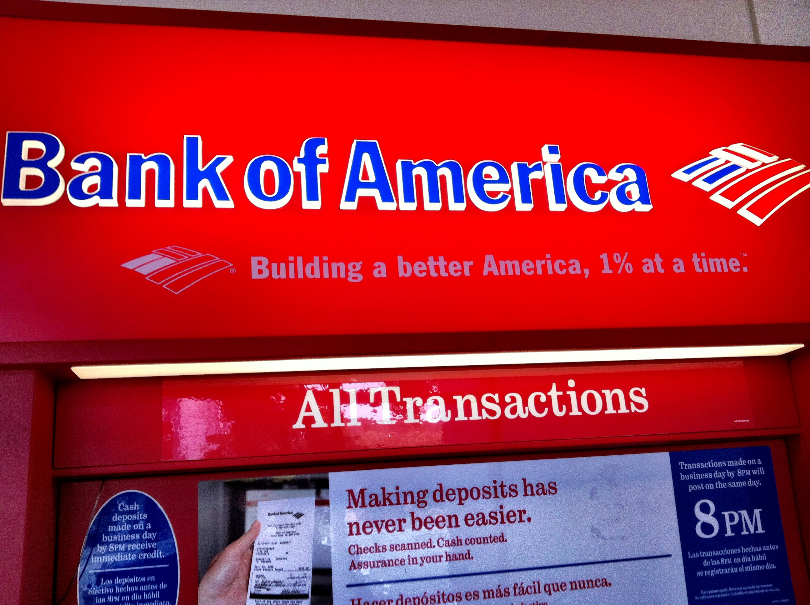 Top 5 Bank of America Loan Modification Problems