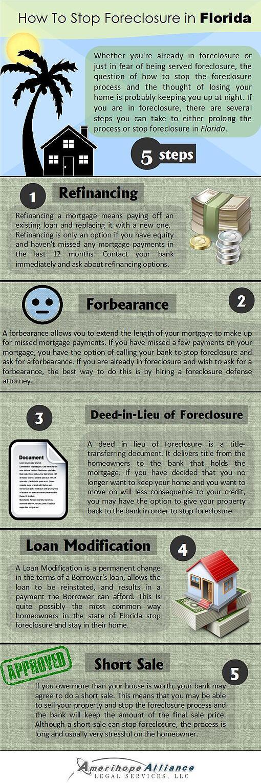 FL_infographic-1
