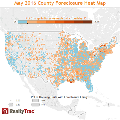 Foreclosure filings were down in May of 2016 compared to May of 2015, which is the eighth month in a row that such a year-over-year decrease has happened. NJ was the worst in the nation.