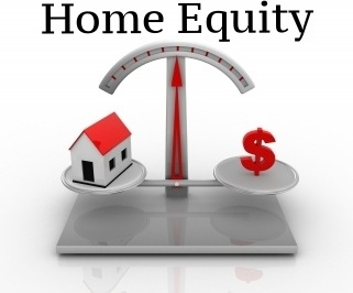 To have negative equity in your home, also called being underwater or upside down, is to owe more than the property can be sold for.