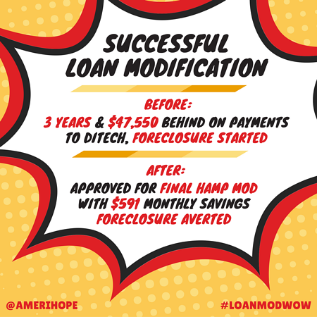Every week we obtain successful loan modifications, such as this one with Ditech that got our client out of foreclosure with a $591 cheaper mortgage payment.