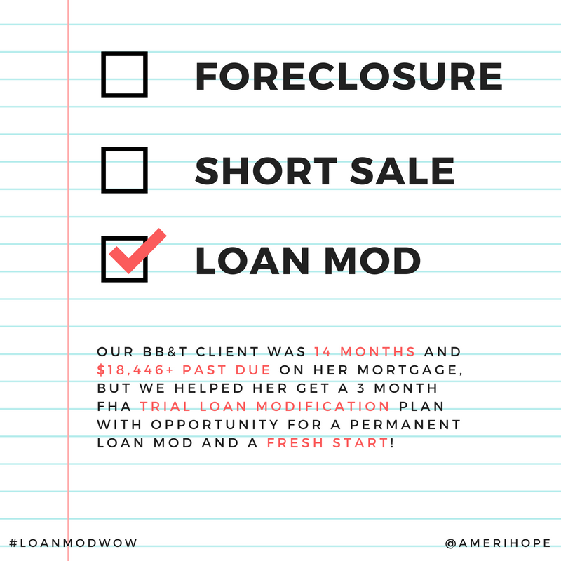 Our BB&T client was 14 months and $18,446+ past due on her mortgage, but we helped her get a 3 month FHA trial loan modification plan with opportunity for a permanent loan mod and a fresh start!