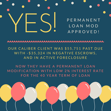 Our Caliber client was $55,751 past due on mortgage and in active foreclosure, now has a permanent mod with low fixed 2% interest rate for 40 years!
