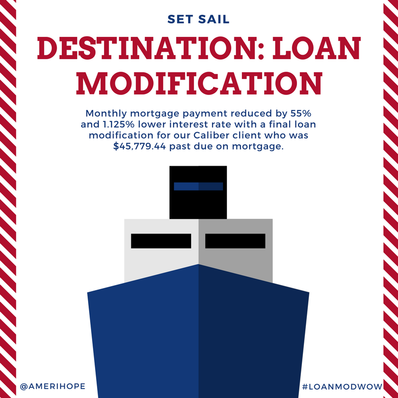 Monthly mortgage payment reduced by 55% and 1.125% lower interest rate with a final loan modification for our Caliber client who was $45,779.44 past due on mortgage.