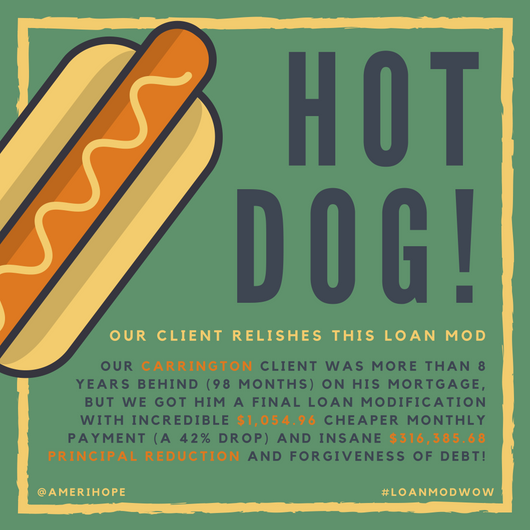 Our Carrington client was more than 8 years behind (98 months) on his mortgage, but we got him a final loan modification with incredible $1,054.96 cheaper monthly payment (a 42% drop) and INSANE $316,385.68 principal reduction and forgiveness of debt!