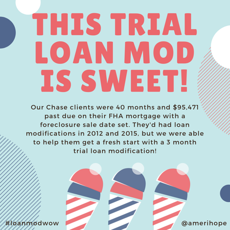 Our Chase clients were 40 months and $95,471 past due on their FHA mortgage with a foreclosure sale date set. They'd had loan modifications in 2012 and 2015, but we were able to help them get a fresh start with a 3 month trial loan modification! Their sale date will be canceled when a final modification is issued.