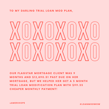 Our Flagstar Mortgage client was 9 months and $12,890.51 past due on her mortgage, but we helped her get a 3 month trial loan modification plan with $99.33 cheaper monthly payment!