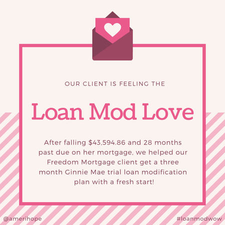 After falling $43,594.86 and 28 months past due on her mortgage, we helped our Freedom Mortgage client get a three month Ginnie Mae trial loan modification plan with a fresh start!