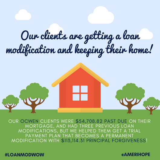 $54,708.82 past due on their mortgage, and had THREE previous loan modifications, but we helped them get a trial payment plan that becomes a permanent modification with $113,114.31 principal forgiveness!