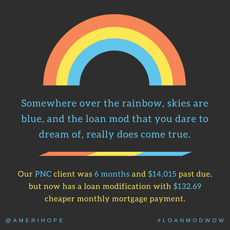 PNC Bank client was 6 months and $14,015 past due on mortgage, but now has a 3 month in-house trial loan modification plan with $132.69 cheaper payment!