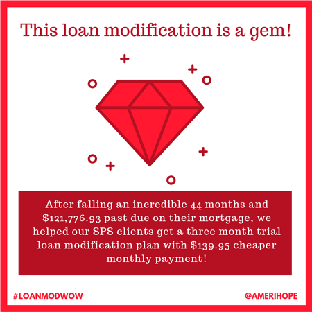 After falling an incredible 44 months and $121,776.93 past due on their mortgage, we helped our SPS clients get a three month trial loan modification plan with $139.95 cheaper monthly payment!