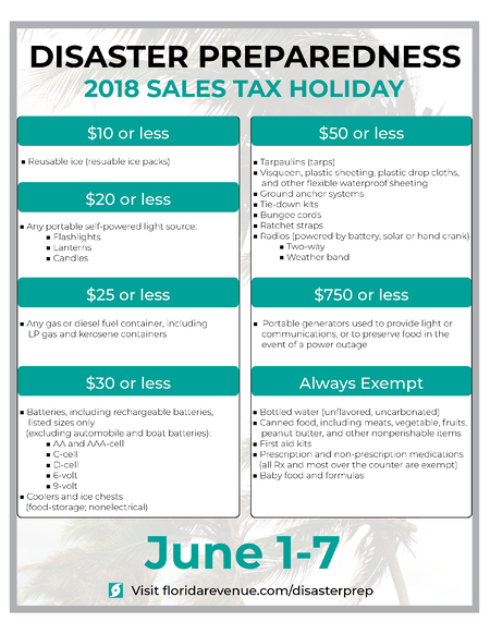 Florida has a disaster preparedness sales tax holiday, which runs from June 1 through June 7, 2018. During that week, batteries, flashlights, generators, and more can be purchased tax-free. (Bottled water and canned food are always exempt.)