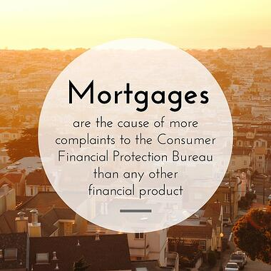 Mortgages are the cause of more complaints to the Consumer Financial Protection Bureau than any other financial product.