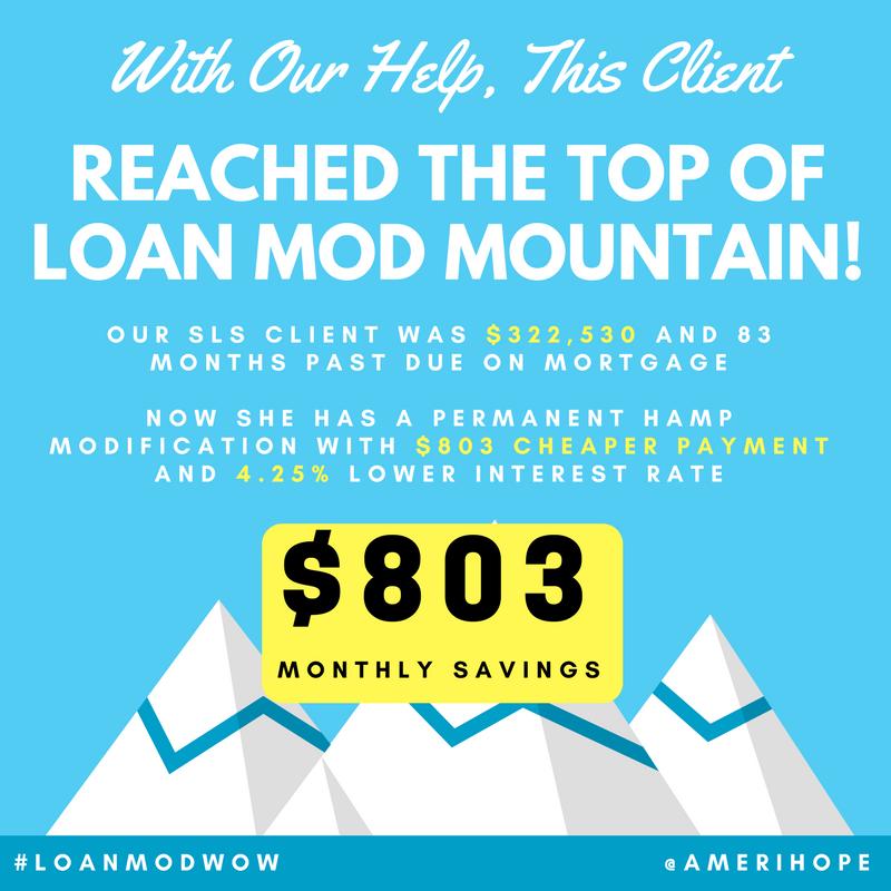 Foreclosure and Loan Modification Blog   cenlar loan